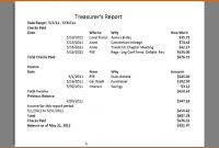 Samples Report For Non Profit Maxresdefault Template Ideas with regard to Non Profit Treasurer Report Template