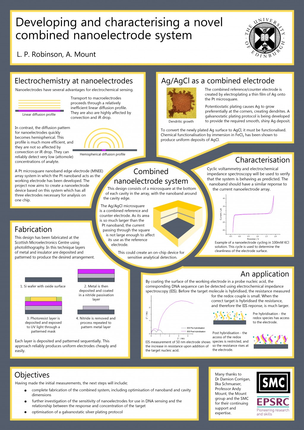 Scientific Poster Template Powerpoint Ideas Marvelous Ppt Free Throughout Powerpoint Poster Template A0
