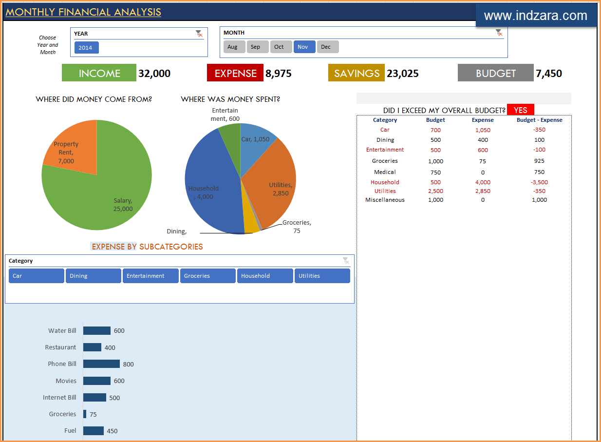 Server Report Template Personal Finance Manager Free Excel Budget Within Sql Server Health Check Report Template