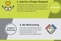 Simple Things To Keep In Mind When Designing Church Connection Cards with regard to Church Visitor Card Template