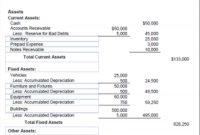 Small Business Balance Sheet Template Ideas For India New South with Business Balance Sheet Template Excel