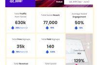 Social Media Marketing How To Create Impactful Reports  Piktochart regarding Social Media Report Template