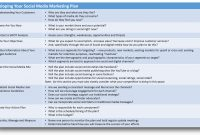 Social Media Marketing Plan Astounding Strategies For Small intended for Social Media Marketing Business Plan Template