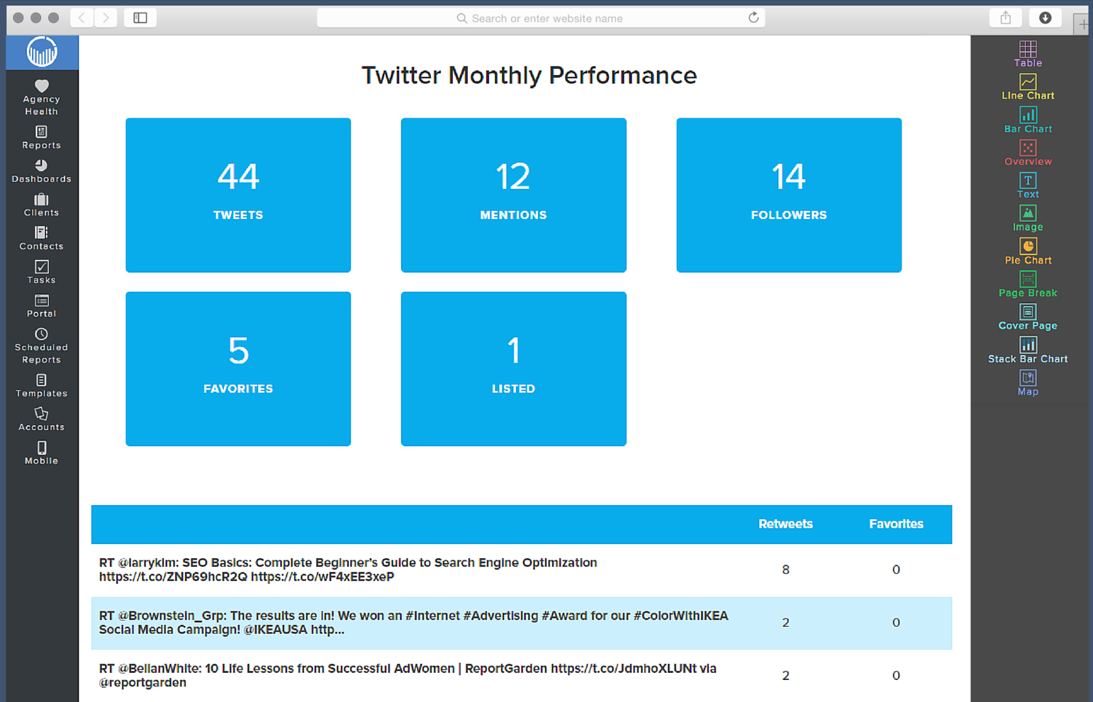 Social Media Report Template  Reportgarden With Regard To Social Media Weekly Report Template