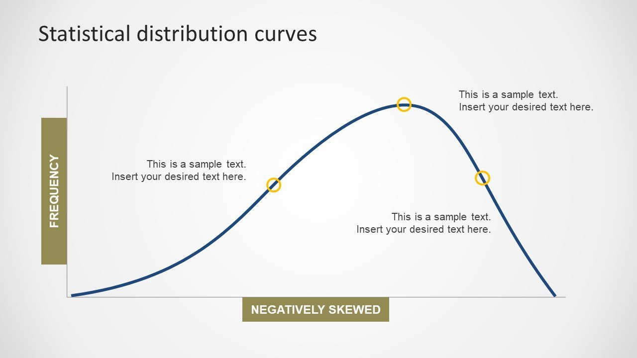 Statistical Distribution Powerpoint Curves  Slidemodel Regarding Powerpoint Bell Curve Template