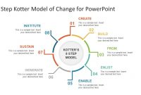 Step Kotter Model Of Change Powerpoint Template throughout Change Template In Powerpoint