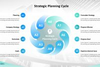 Strategic Planning Templates Plan Exceptional Sample Pdf with Strategy Document Template Powerpoint