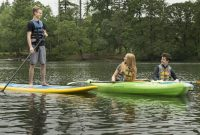 Sweetwater Sup Rentals within Kayak Rental Agreement Template