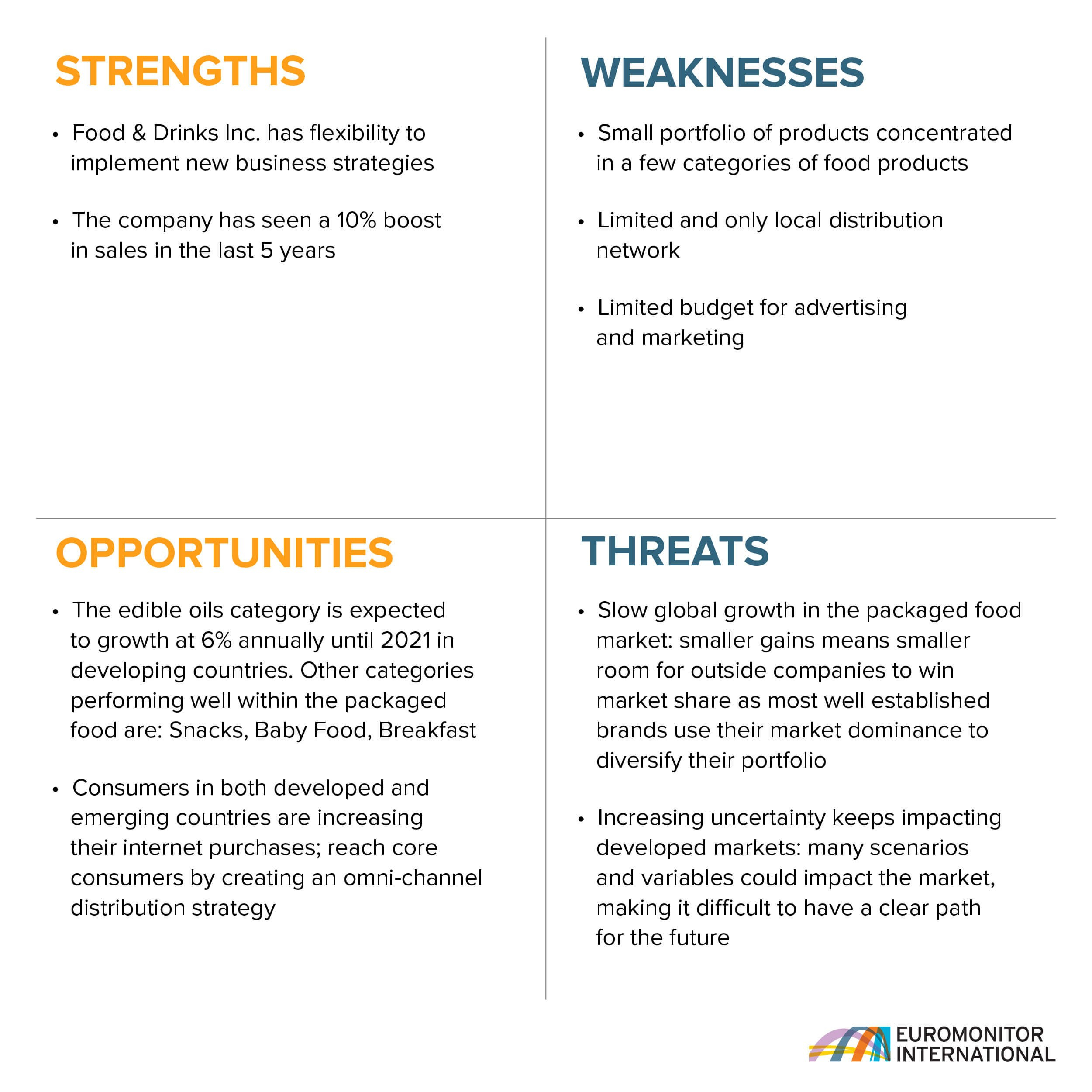 Swot Analysis Template And Case Study Inside Strategic Analysis Report Template