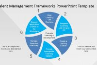 Talent Management Frameworks Powerpoint Template  Slidemodel intended for Business Development Presentation Template