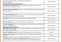 Template For Daily Report Activity  Sansurabionetassociats regarding Monthly Activity Report Template