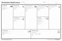 Template Ideas Business Model Canvas Word And Exceptional inside Business Canvas Word Template