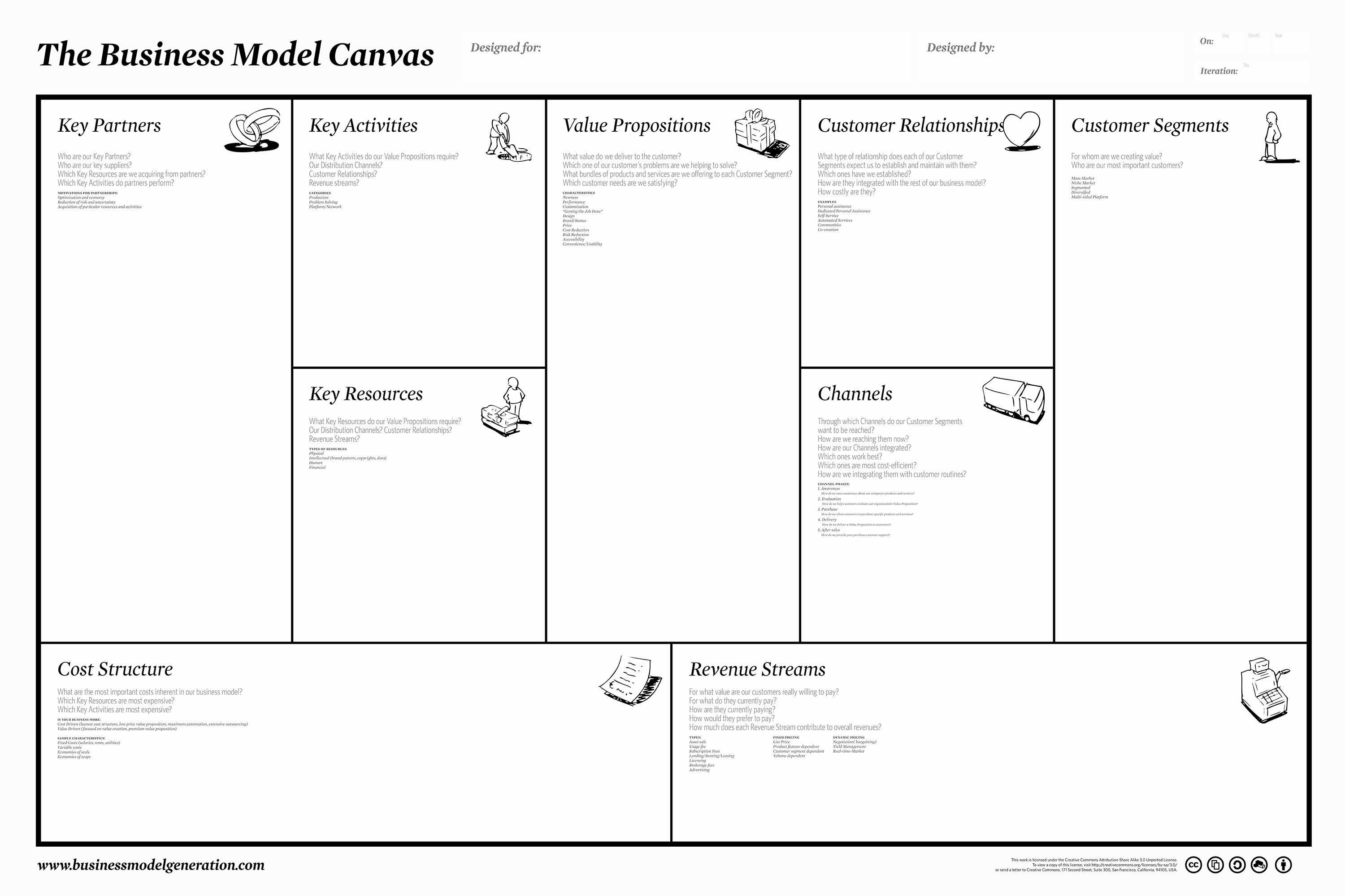 Template Ideas Business Model Canvas Word And Exceptional With Regard To Business Model Canvas Word Template Download