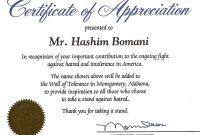 Template Ideas Certificates Of Appreciation Templates regarding Thanks Certificate Template