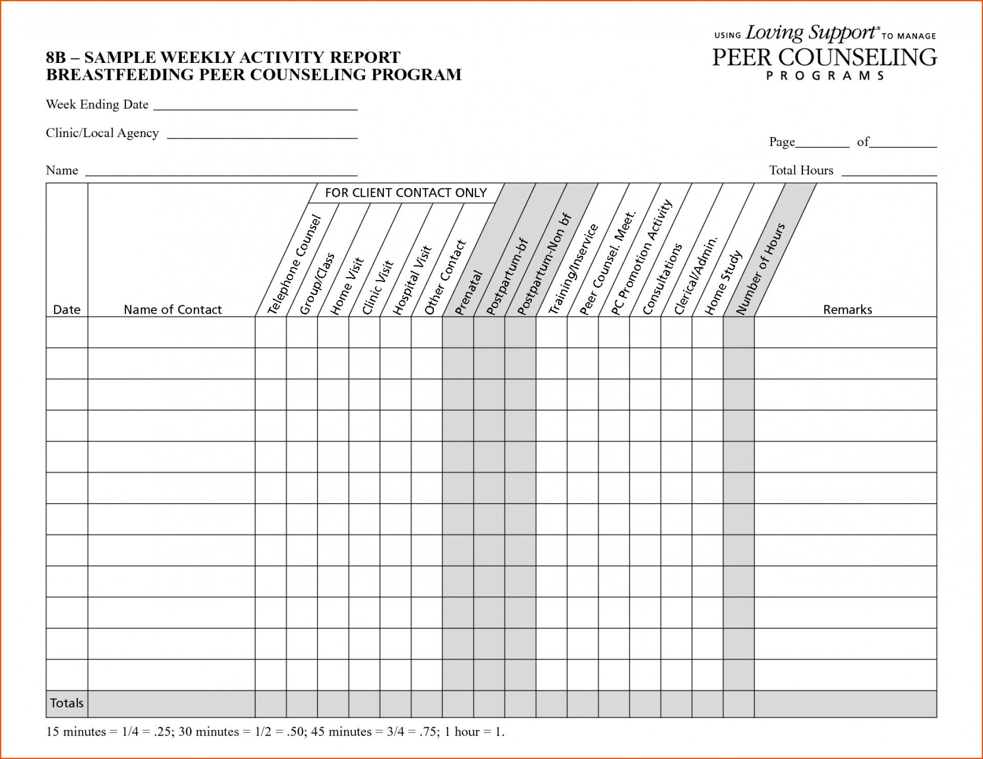Template Ideas Daily Activity Report Format In Excel Impressive With Regard To Daily Activity Report Template