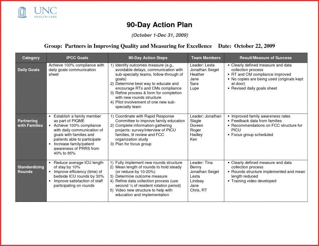 Template Ideas Day Review Templates Plan Powerpoint Choice Image Regarding Business Plan For Sales Manager Template