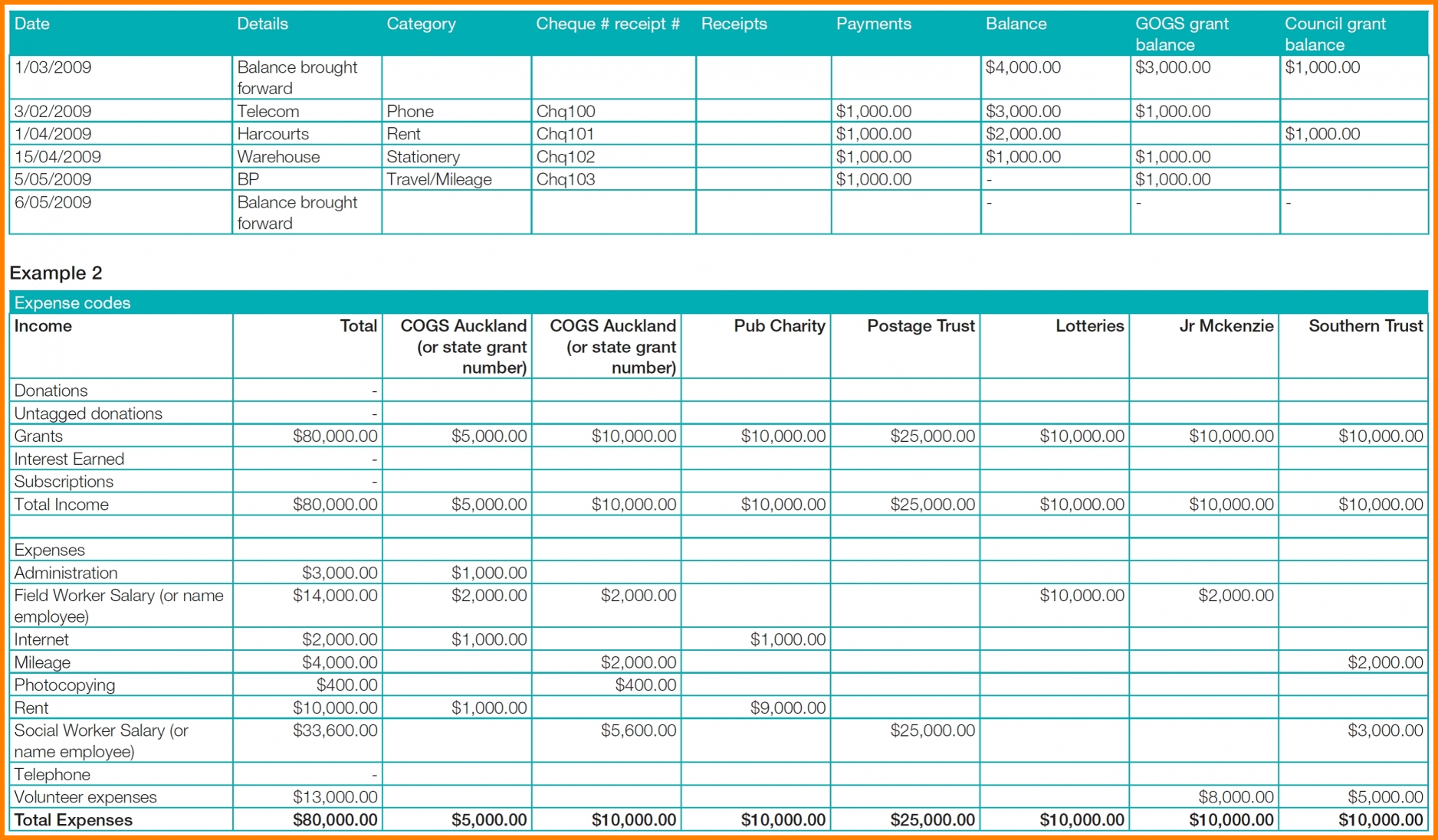 Template Ideas Financial Report Excel Monthly With Communitynet Pertaining To Excel Financial Report Templates