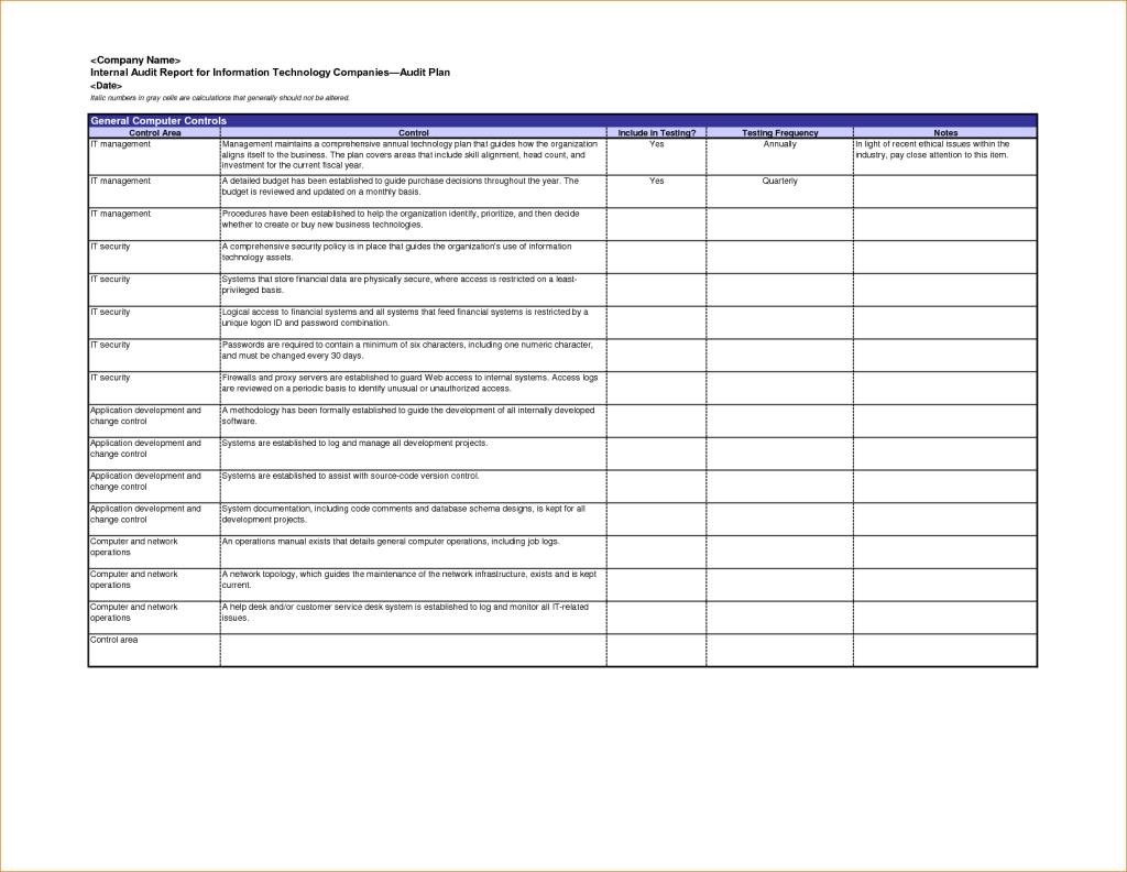 Template Ideas Internal Audit Reports Templates Uncategorized For Computer Maintenance Report Template