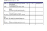 Template Ideas Internal Audit Reports Templates Uncategorized throughout Internal Control Audit Report Template