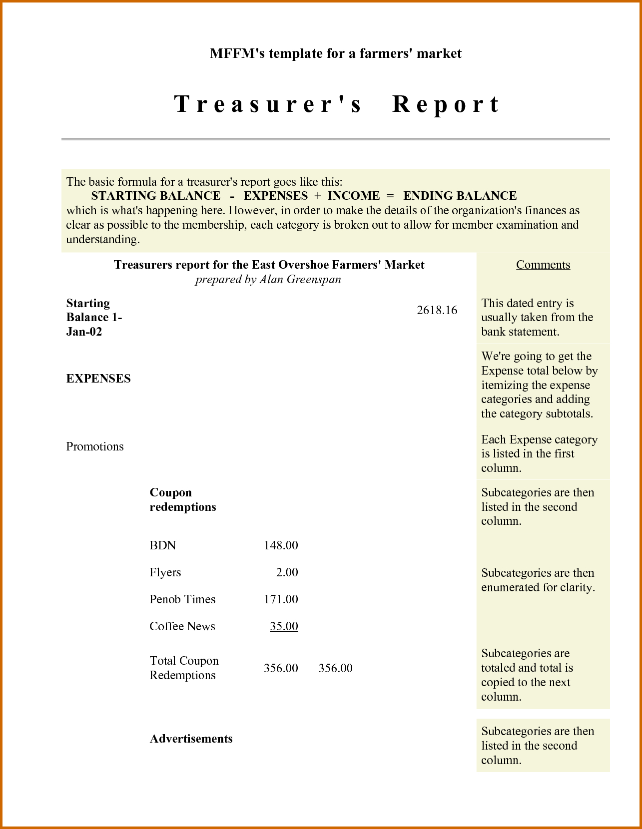 Template Ideas Non Profit Treasurer Report Sample Treasurers For With Treasurer Report Template Non Profit
