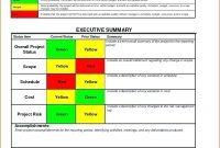 Template Ideas Project Management Executive Summary Status regarding Executive Summary Project Status Report Template