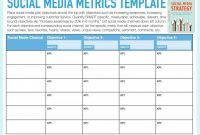 Template Ideas Social Media Monthly Report For Weekly Marketing with Social Media Weekly Report Template