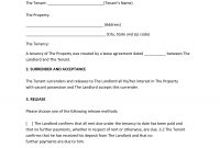 Tenant Termination Lease Agreement Rental Letter Sample Templates inside Surrender Of Lease Agreement Template