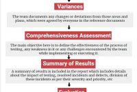 Test Summary Report Professionalqa inside Evaluation Summary Report Template