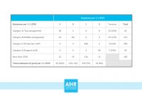 The Hr Dashboard  Hr Report A Full Guide With Examples  Templates in Strategic Management Report Template