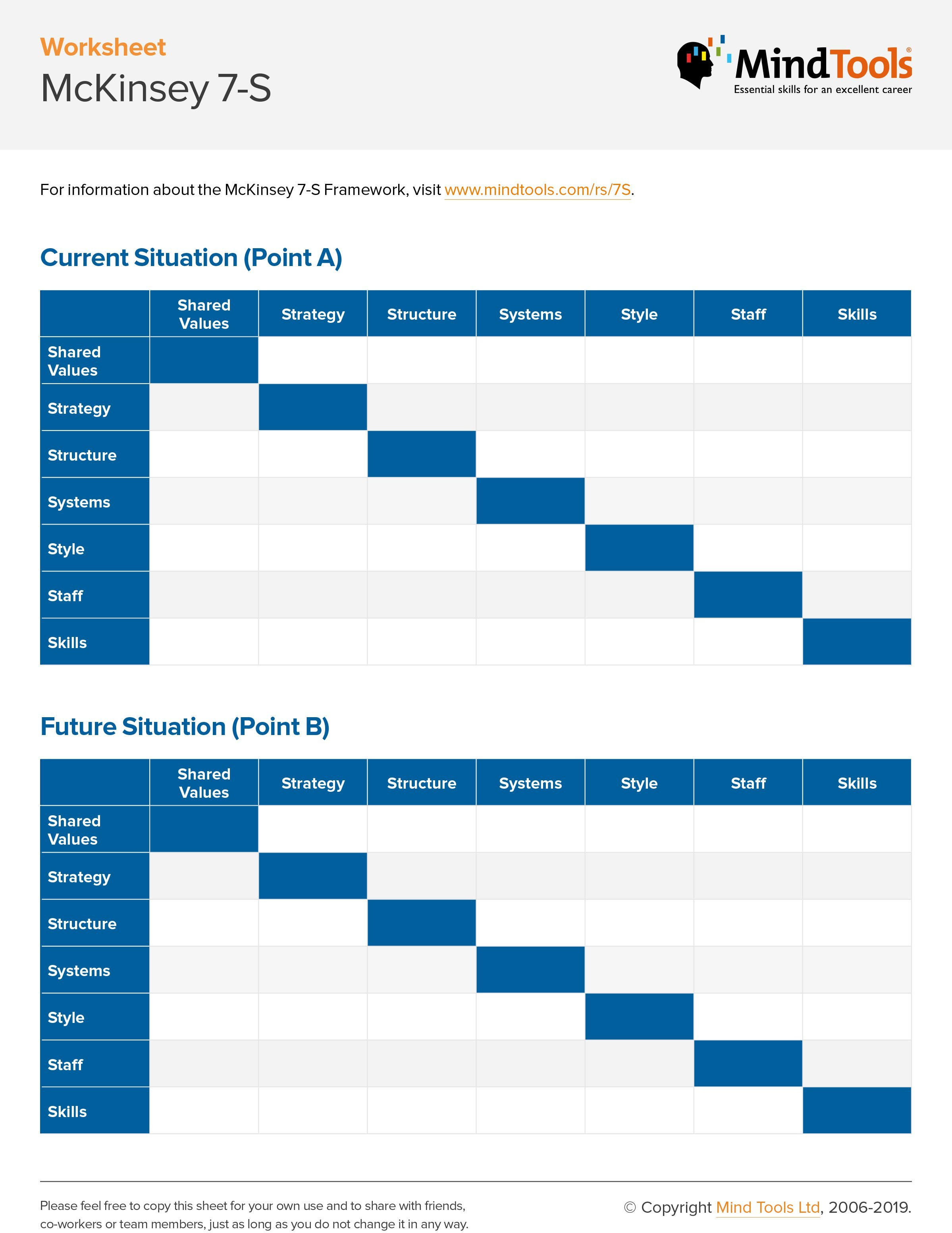 The Mckinsey S Framework  Strategy Skills From Mindtools Intended For Mckinsey Business Plan Template