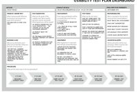 The Page Usability Test Plan within Usability Test Report Template