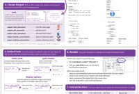 The R Markdown Cheat Sheet  Rstudio Blog in Cheat Sheet Template Word
