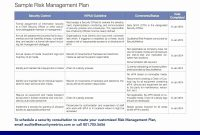 Then Security Company Business Plan Template – Guiaubuntupt for Business Plan Template For Security Company