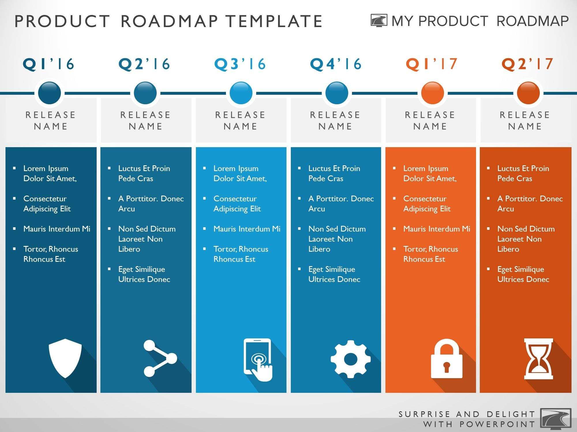 Timeline Project Plan Covers Powerpoint Top Template Templates For Project Schedule Template Powerpoint