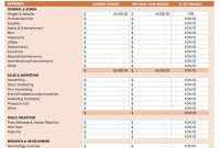 Top Annual Budget Template For Business Plan Templates ~ Fanmailus throughout Business Budgets Templates