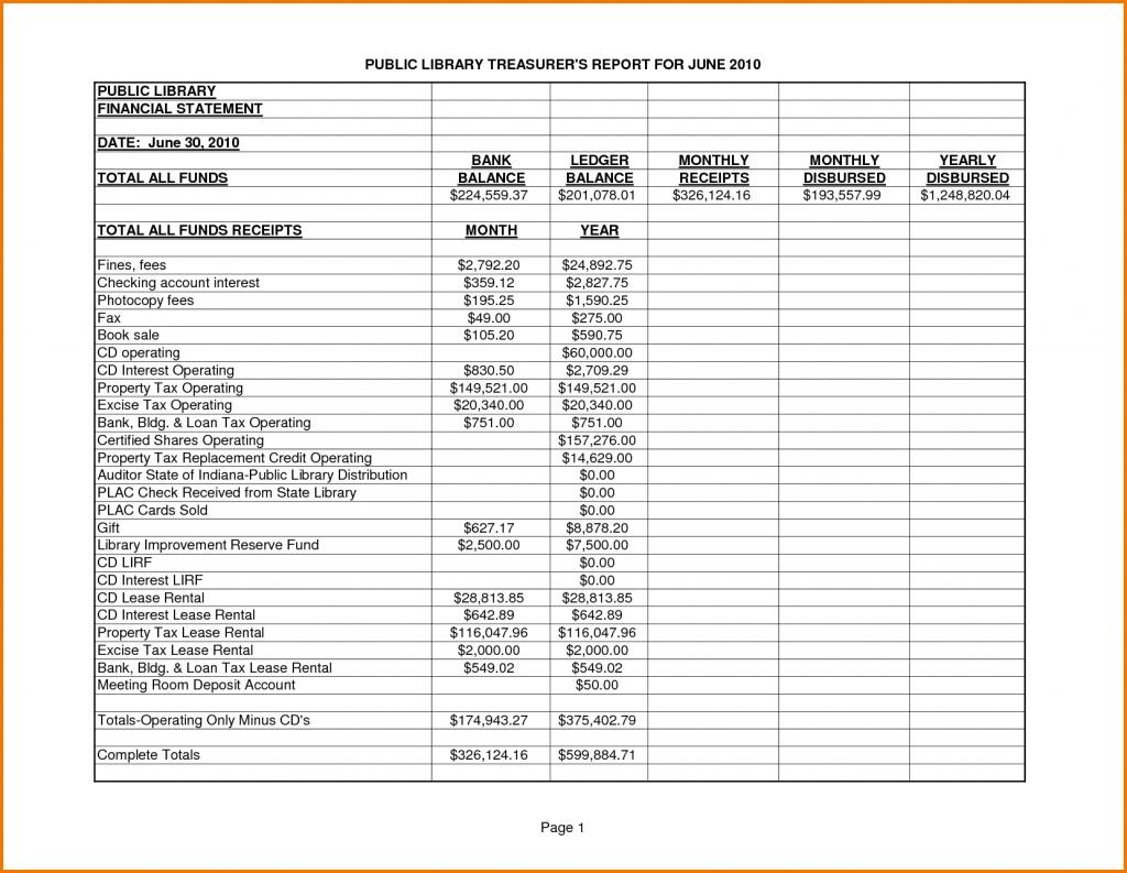 Treasurers Report Template Free Excel Asurer Pta Uk Non Profit Regarding Non Profit Treasurer Report Template