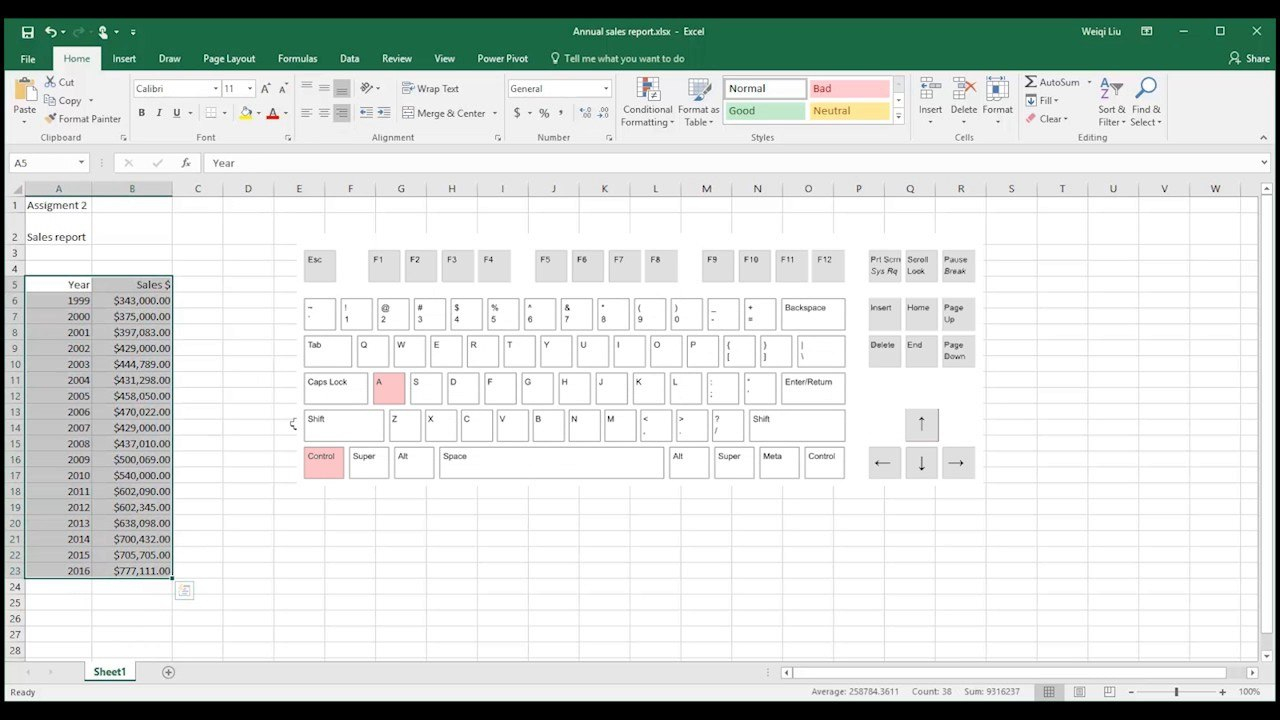 Trend Analysis With Microsoft Excel   Youtube Within Trend Analysis Report Template