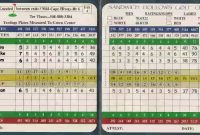 Understanding Your Golf Score Card  Youtube for Golf Score Cards Template