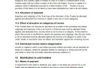 Unit Trust Deed Template  Unit Trusts Online  Free Sample inside Unitholders Agreement Template