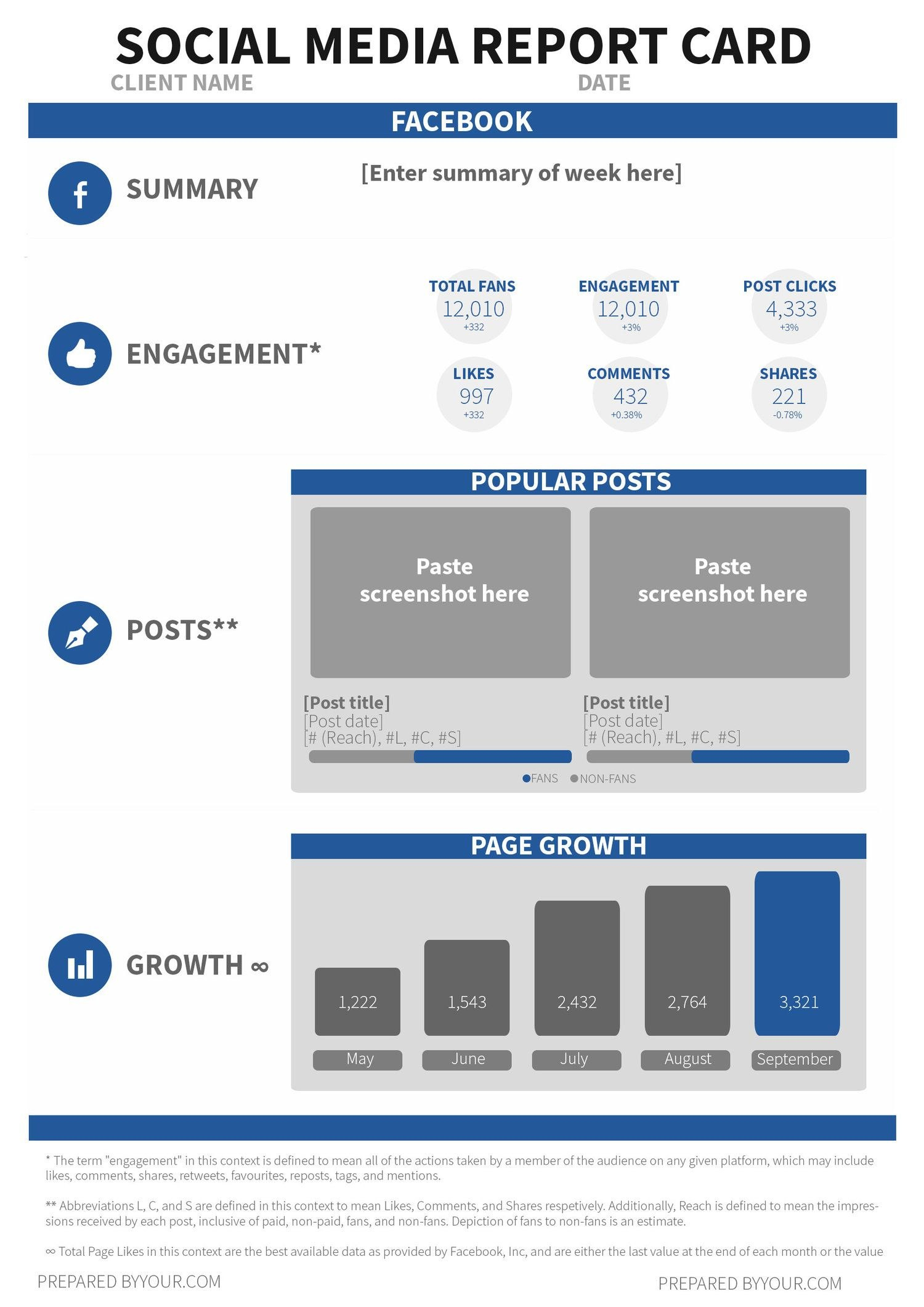 Use This Free Social Media Report Card Template To Wow Your Boss And With Free Social Media Report Template