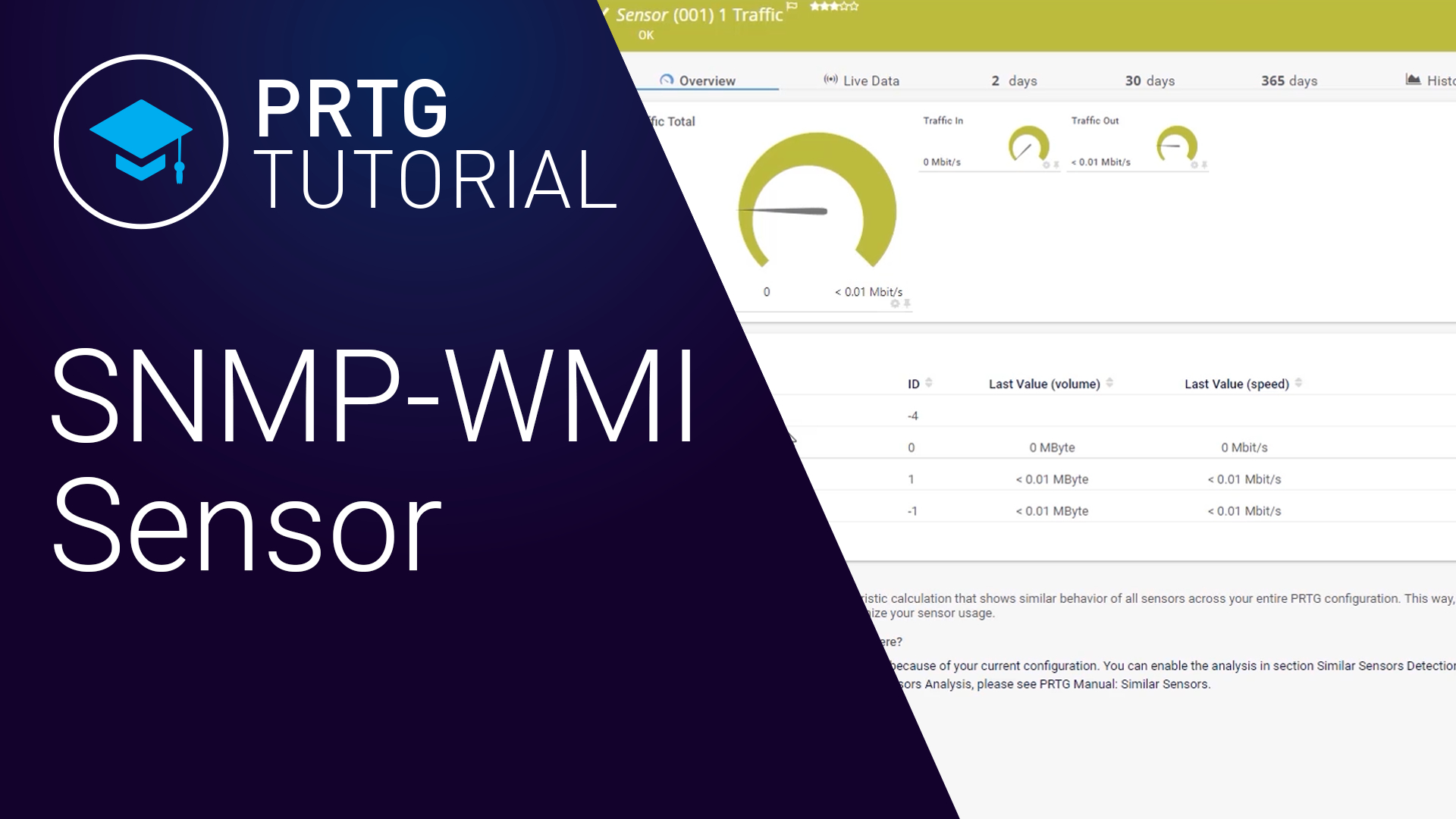 Videos With Prtg Report Templates