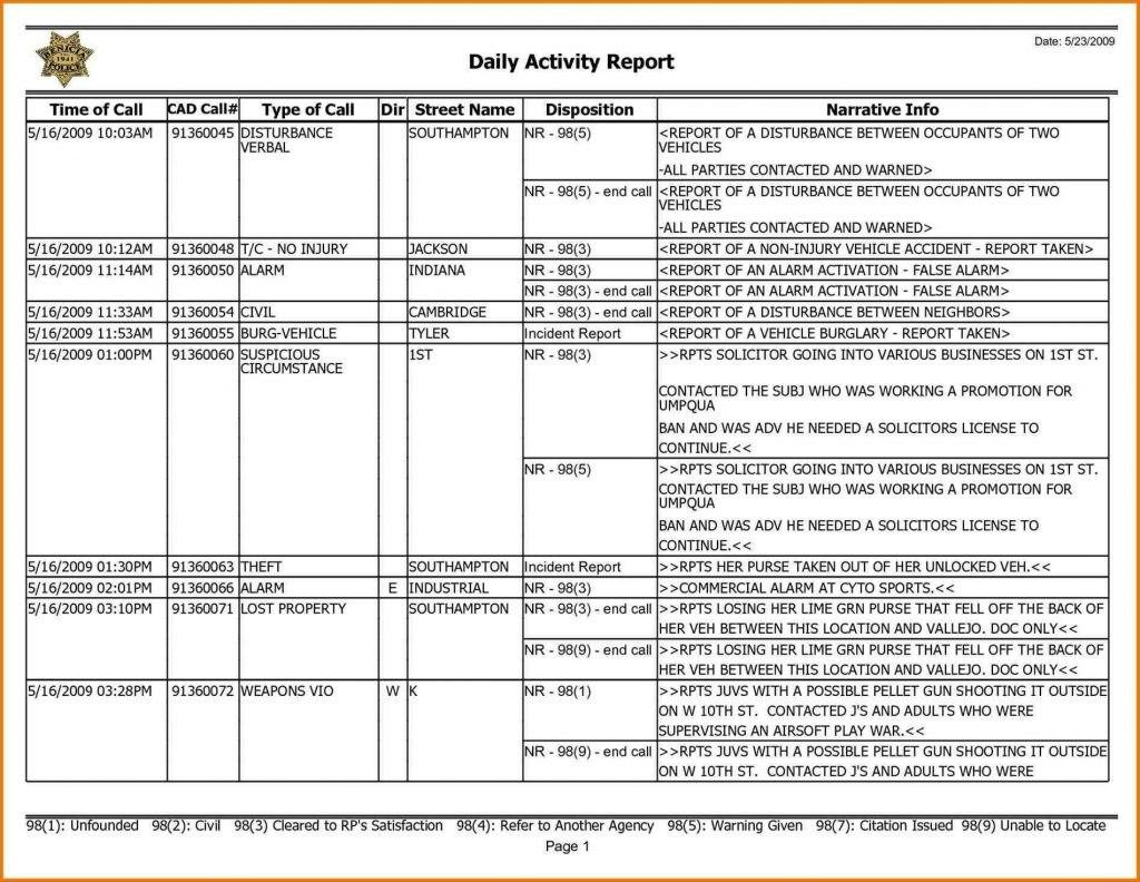 Visit Schedule Template Excel Sale Report Weekly Sales Daily For Sales Visit Report Template Downloads