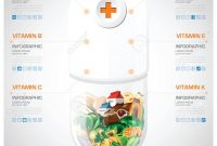 Vitamin And Nutrition Food With Pill Capsule Chart Diagram inside Nutrition Brochure Template