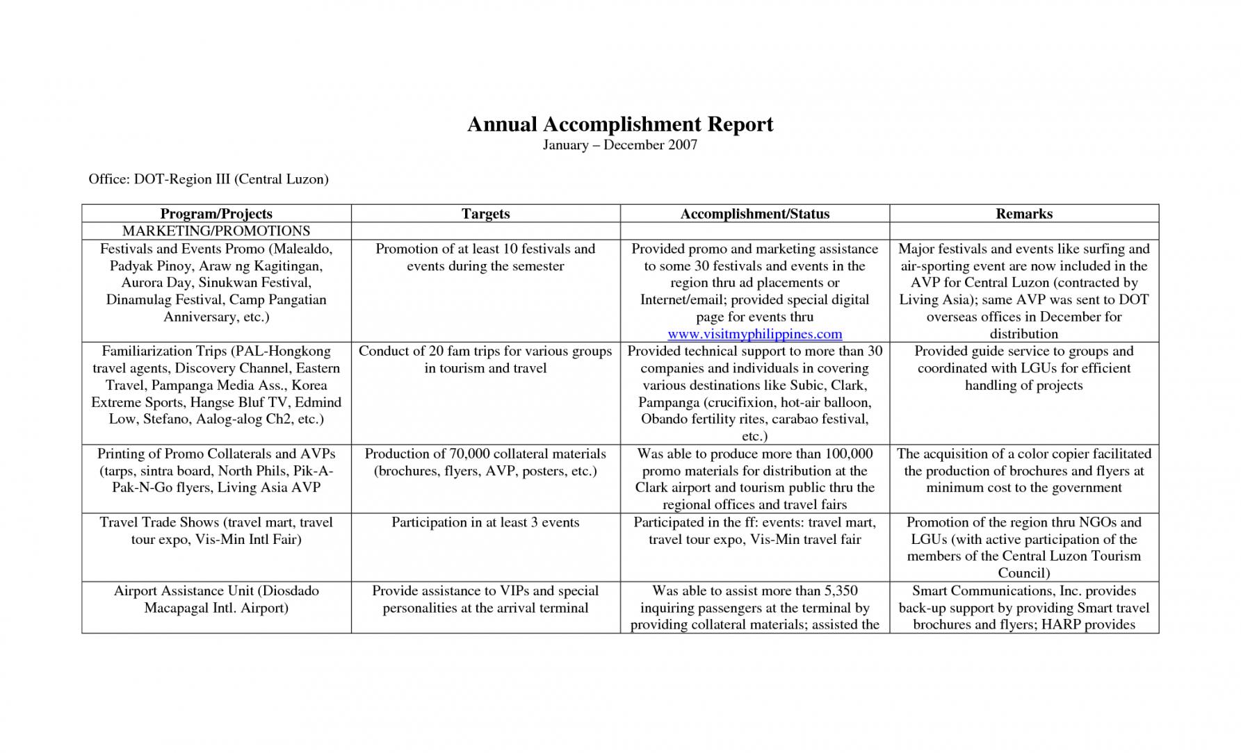 Accomplishment Report  zanderm.com Regarding Weekly Accomplishment Report Template