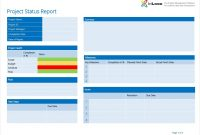 "What's The "" The Importance Of Project Status Reports  Inloox with Project Management Status Report Template"