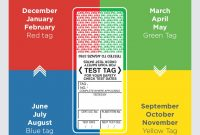 Which Test  Tag Colours Should You Be Using regarding Pat Testing Labels Template