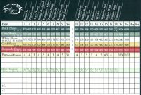 Windy Knoll Scorecard  Central Ohio's Premier Links Style Golf Course throughout Golf Score Cards Template