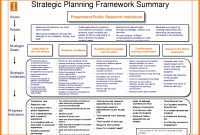 Year Business Plan Template – Example Templates with One Year Business Plan Template