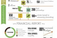 Year In Review Infographic Template  Google Search  Annual Report pertaining to Annual Review Report Template