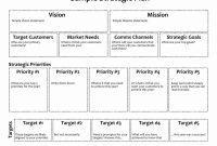 Year Strategic Business Plan Template – Guiaubuntupt with regard to One Year Business Plan Template